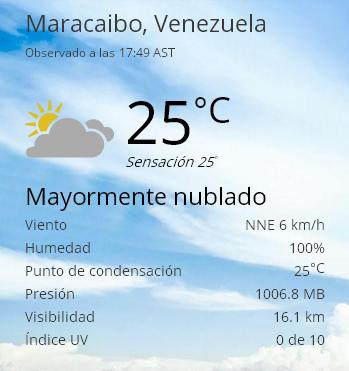 pronostico the weather version final